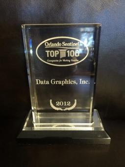 Top 100 Award 2012